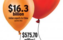 Inchin closer to establishing Chinese industrial parks in India