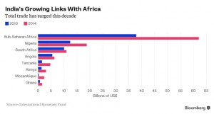 links-with-africa