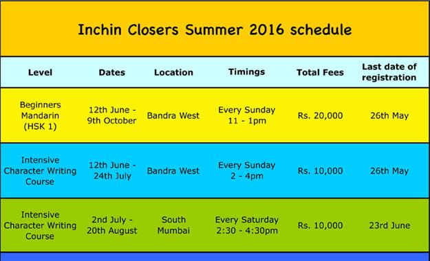 Latest schedule